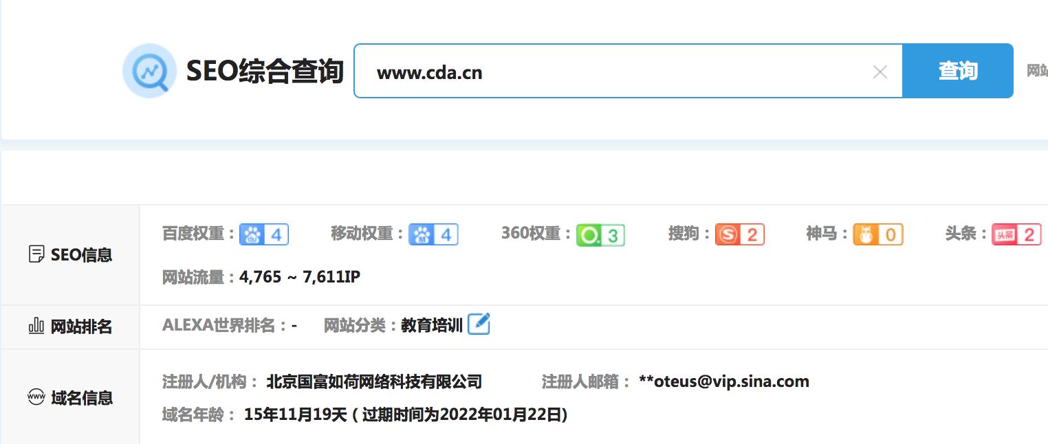 cda数据分析师官网整站优化案例